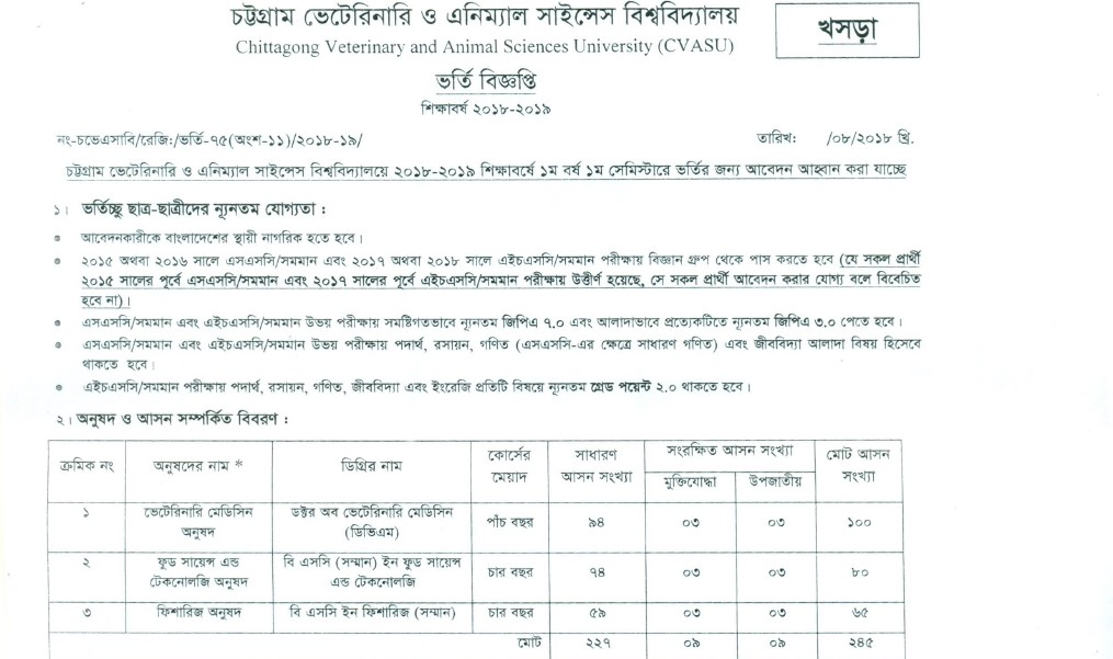 chittagong-veterinary-and-animal-sciences-university