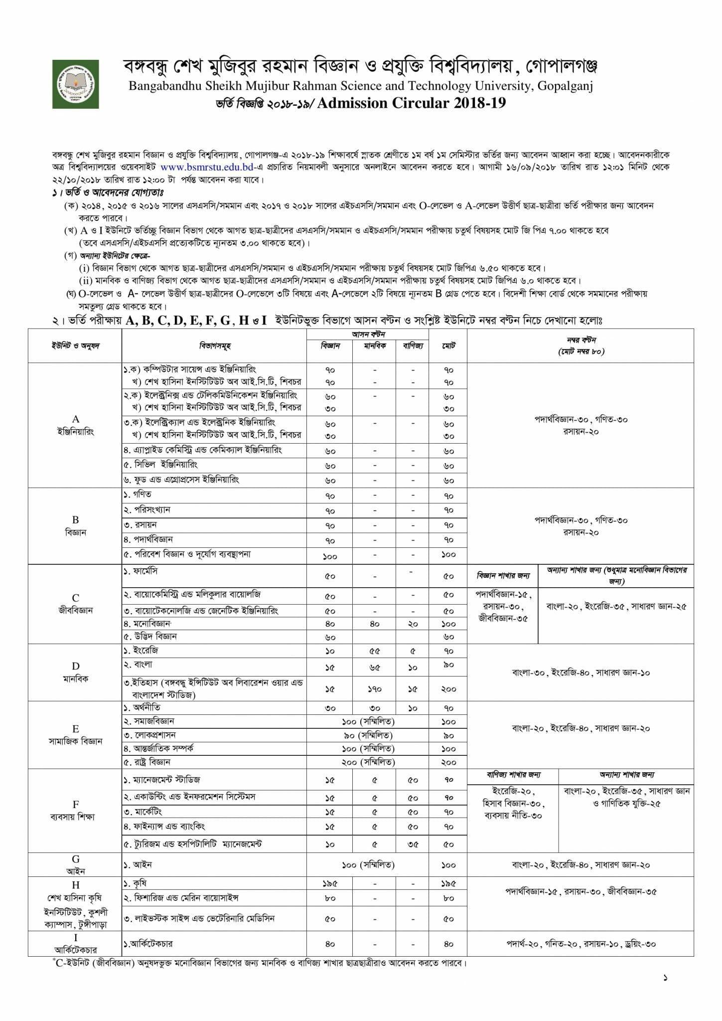 বঙ্গবন্ধু-শেখ-মুজিবুর-রহমান-বিজ্ঞান-ও-প্রযুক্তি-বিশ্ববিদ্যালয়-1