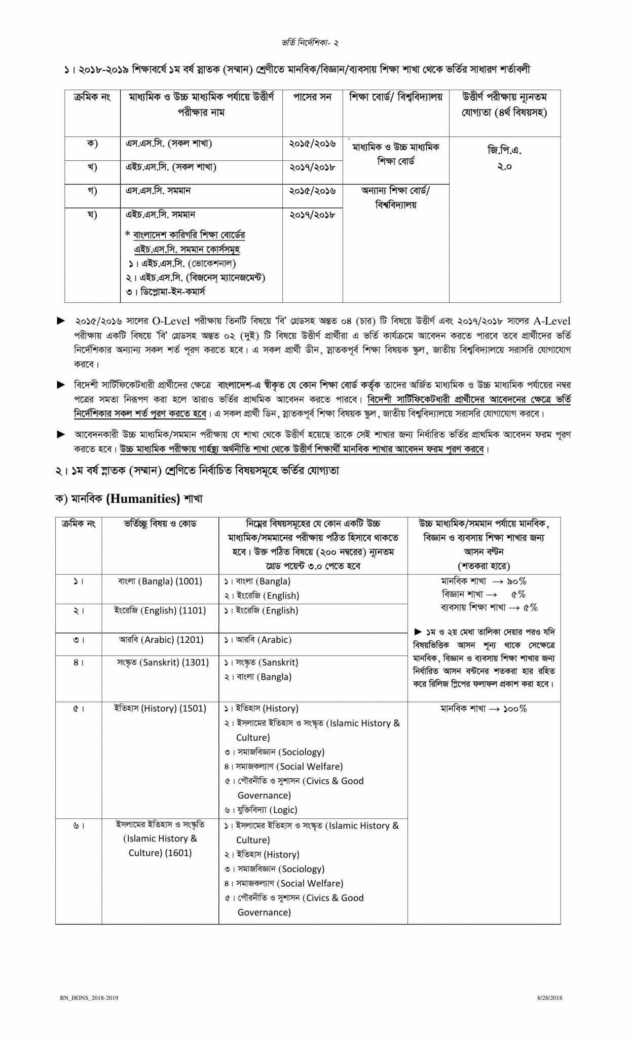 National University Admission Honours Guideline-2