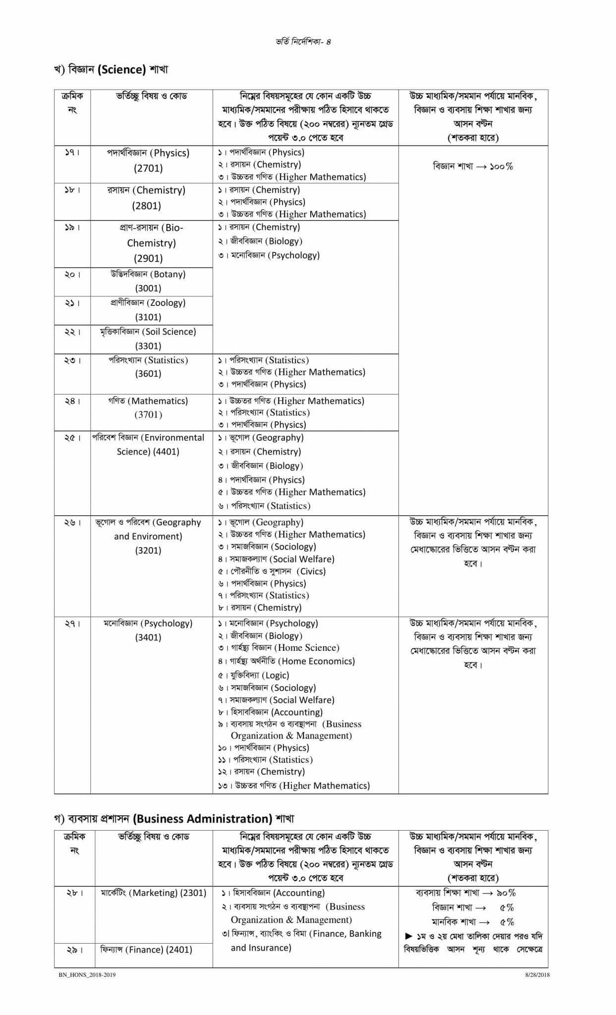 National University Admission Honours Guideline-4