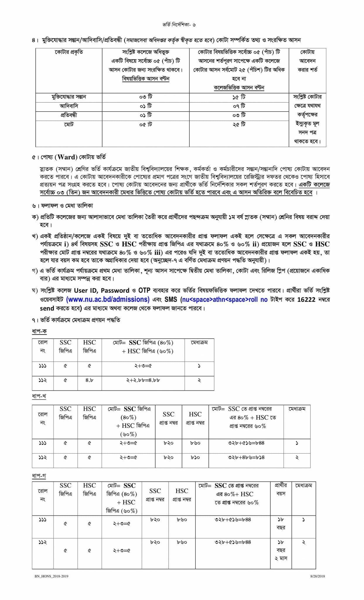 National University Admission Honours Guideline-6