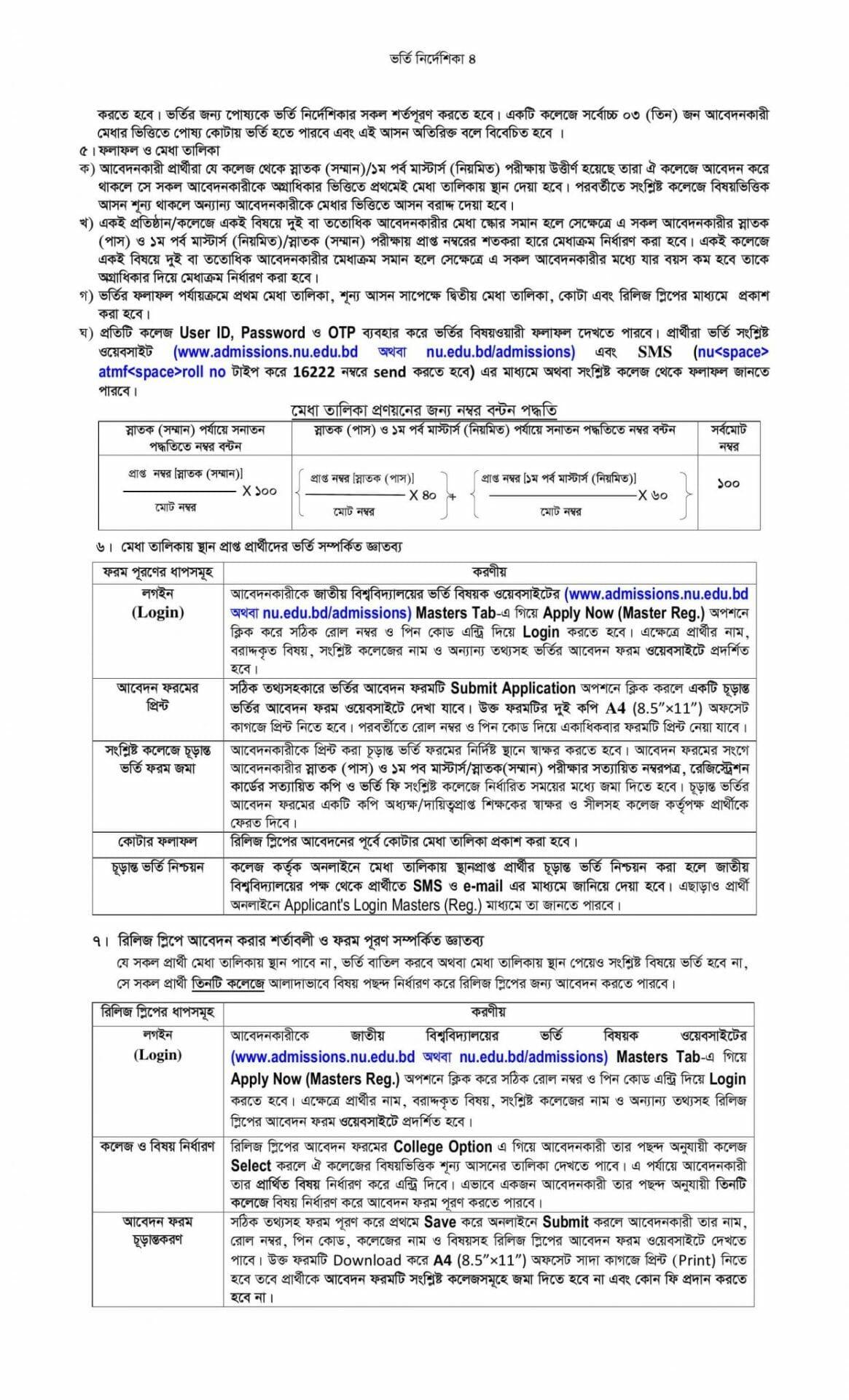 National University Admission Masters Regular guideline-3