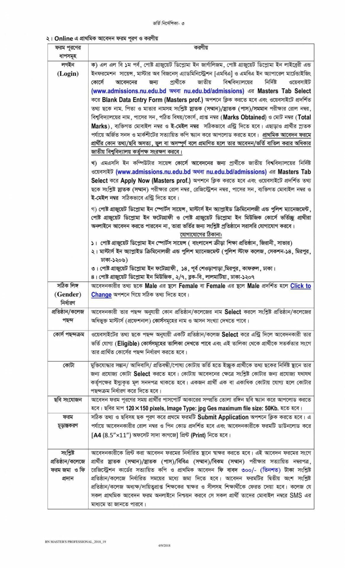 National University Admission Masters guideline-2