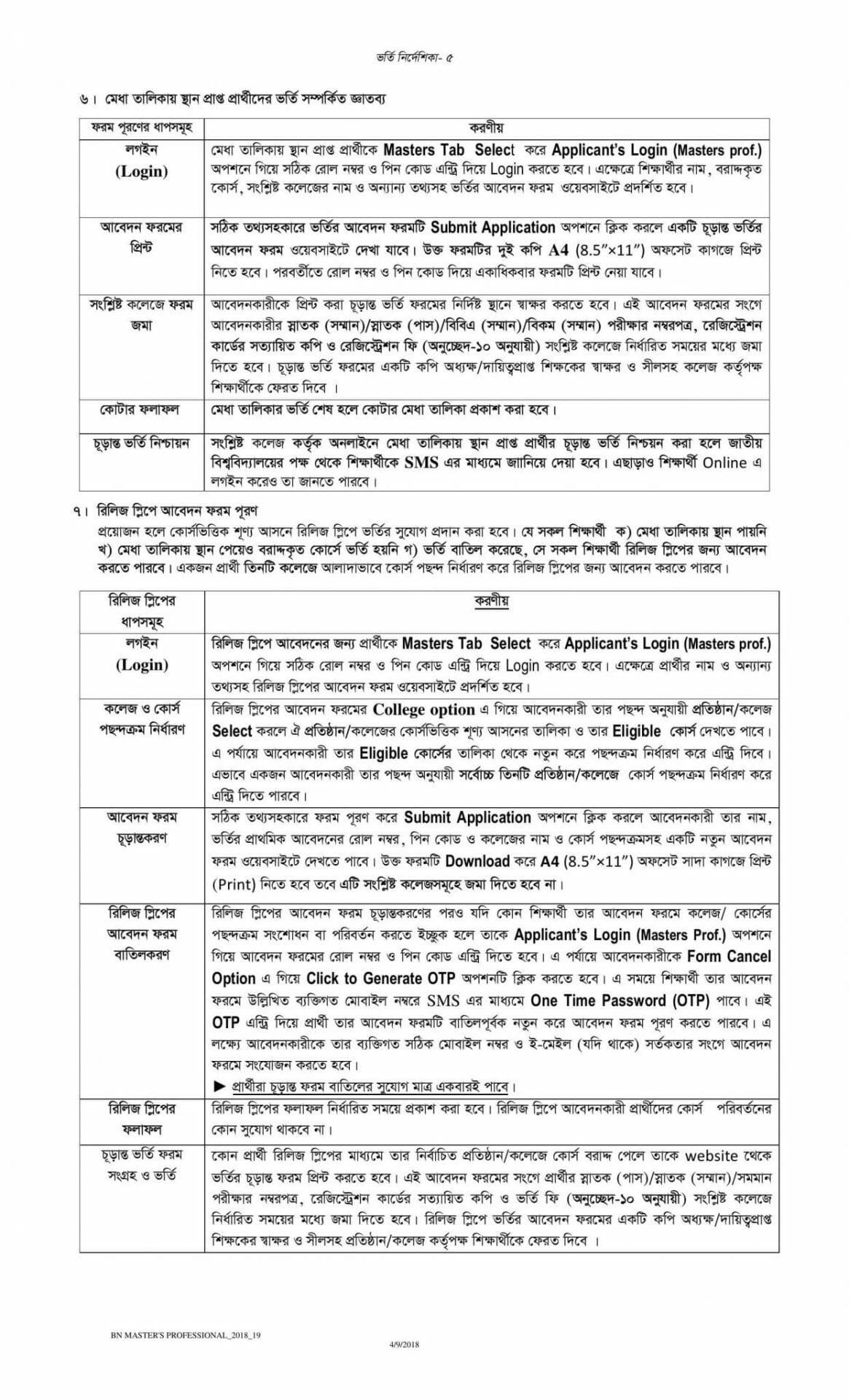 National University Admission Masters guideline-4