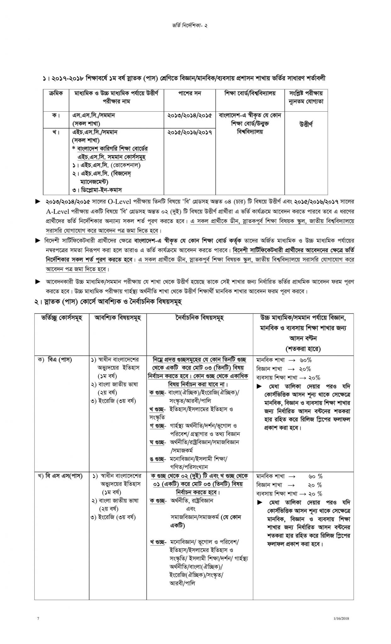 National University admission Degree guideline-1