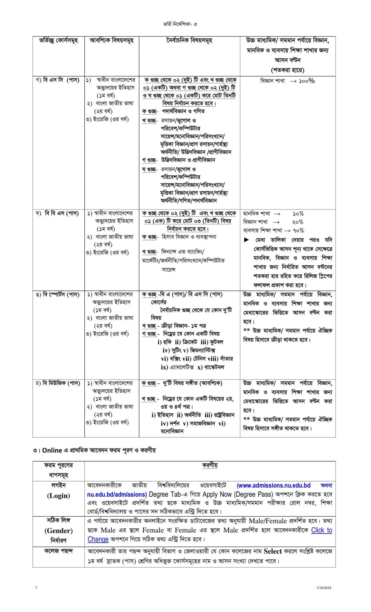 National University admission Degree guideline-2