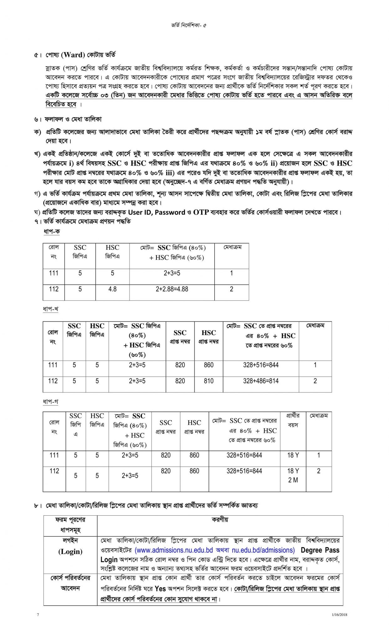 National University admission Degree guideline-4