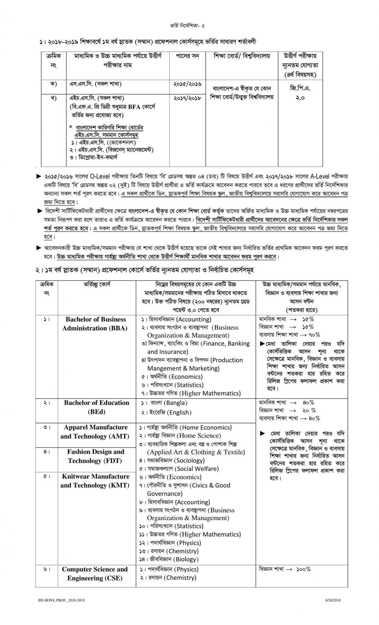 National University professional admission guideline-1