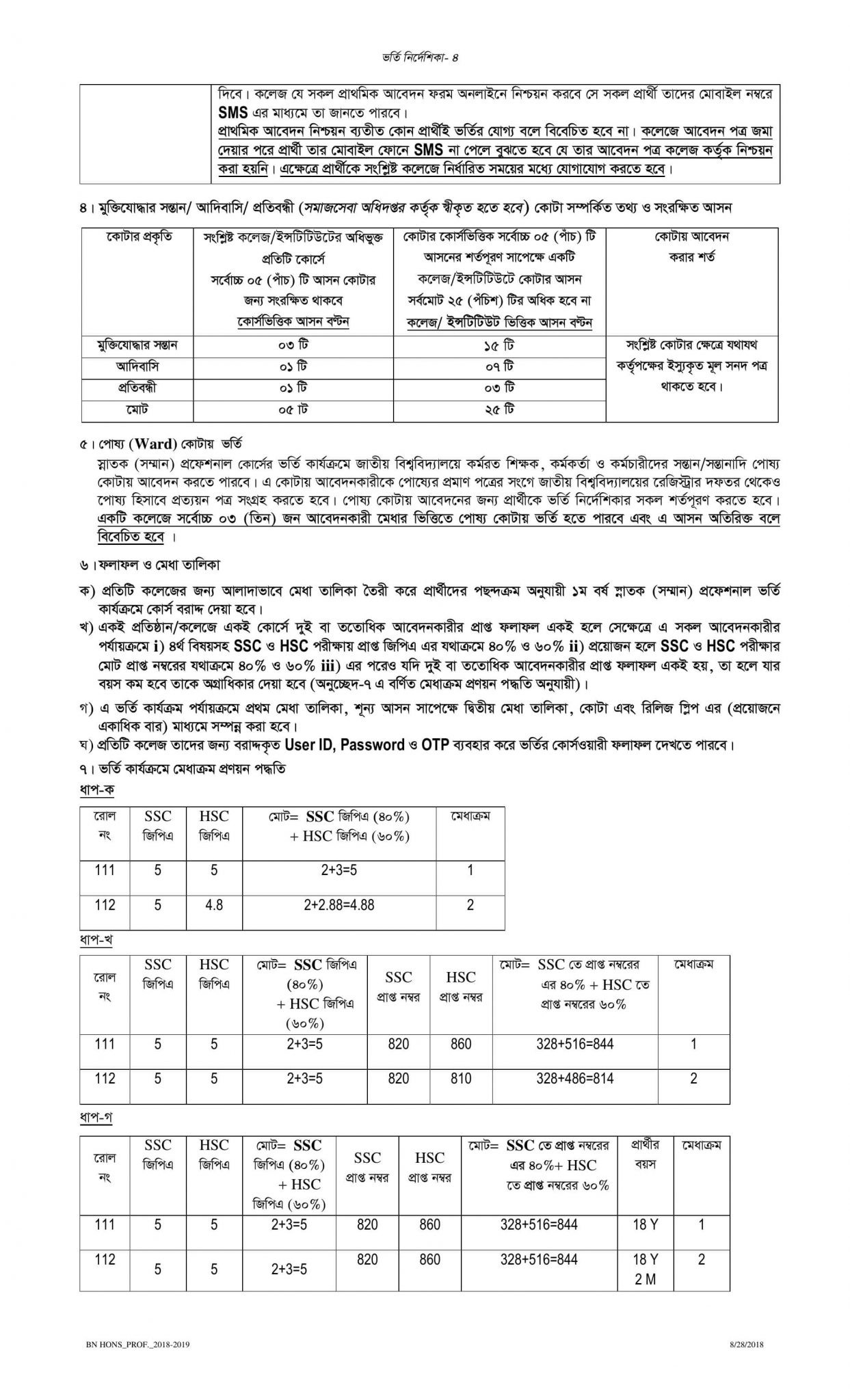 National University professional admission guideline-3