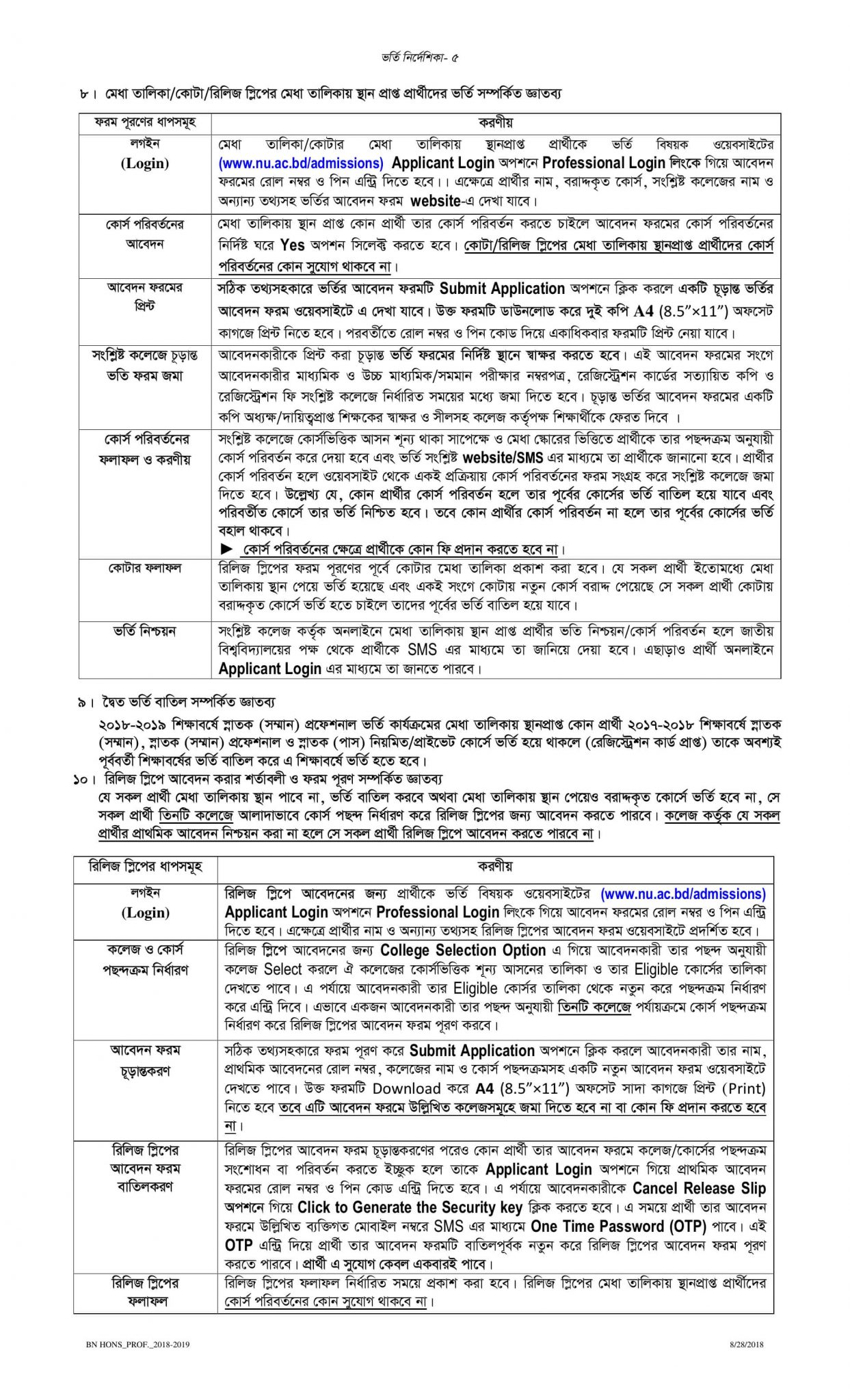 National University professional admission guideline-4